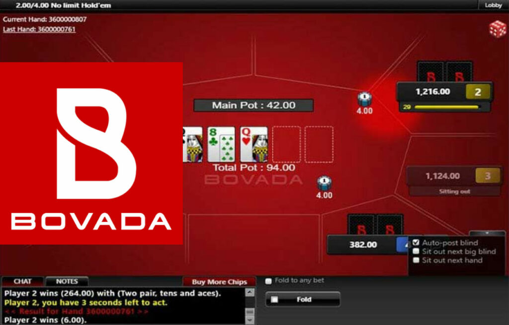 Bovada is mostly known for sports betting and poker action